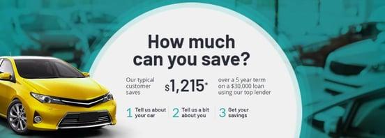 Screenshot of CarLoans.com.au homepage
