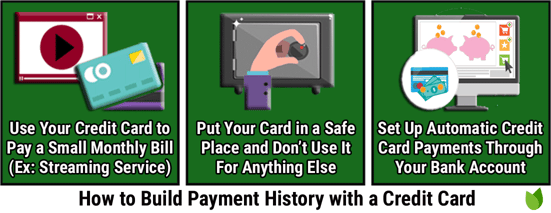 How to Build Payment History with a Credit Card
