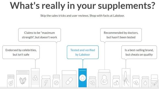 Screenshot of supplement graphic from Labdoor