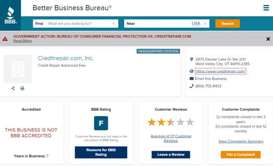 Screenshot of CreditRepair.com BBB Page