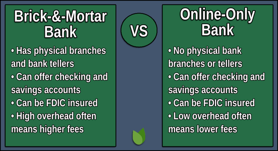 Traditional Banks vs Online-Only Banks