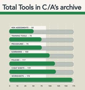Screenshot of Compliance Alliance tools
