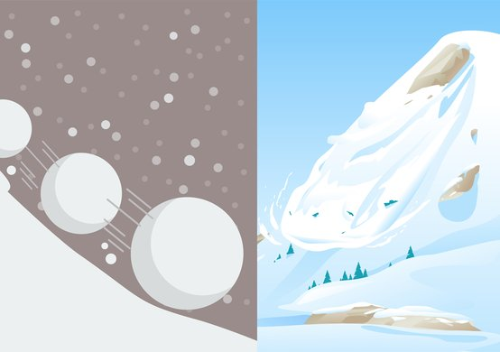 Snowball vs. Avalanche Method