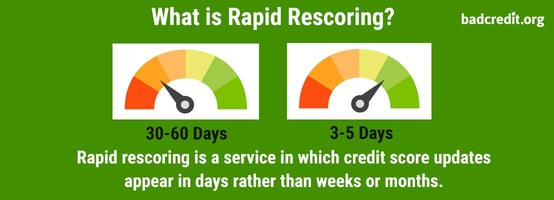Rapid Rescoring