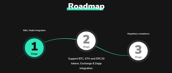 Screenshot of TomoP roadmap