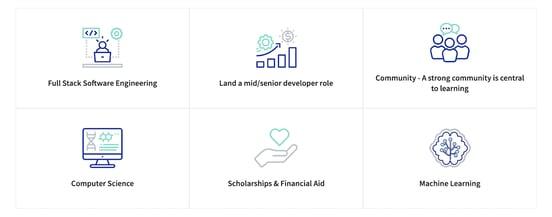 Screenshot of Codesmith learning tracks