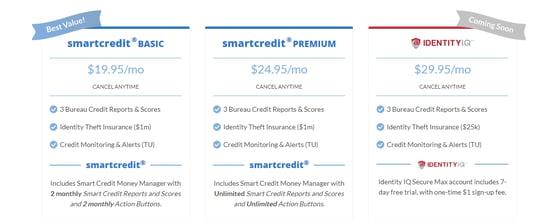 Credit Versio Pricing