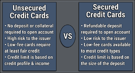 Unsecured vs. Secured Credit Cards