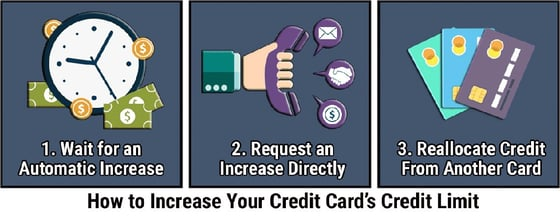 Credit Limit Increase Graphic