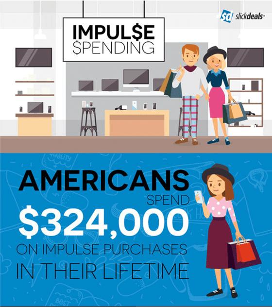 Impulse Spending Infographic from Slickdeals.net