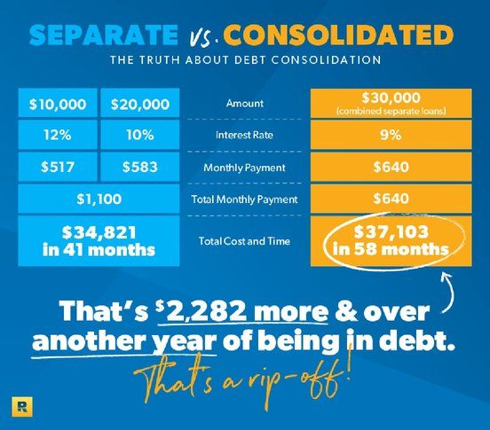 Debt Consolidation Graphic