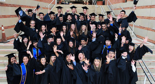 Business-Schools-Research-Citations--UCLA-Anderson-School-of-Management