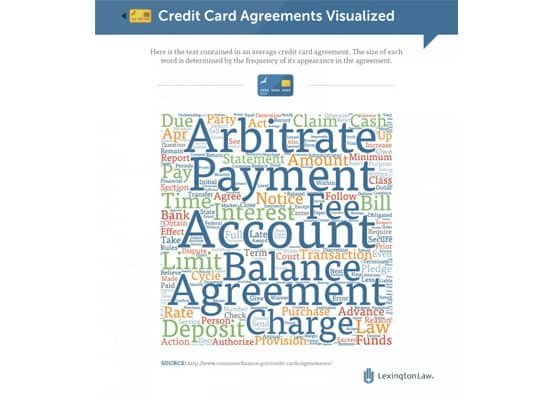 Lexington Law Credit Card Agreements Image