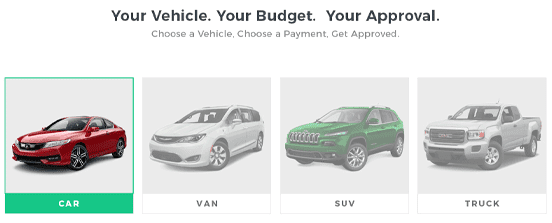 Screenshot from the Car Loans Canada Application Process