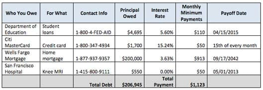 Debt Repayment Template