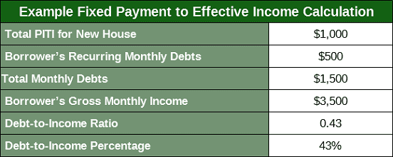 Example Fixed Payment to Effective Income Calculation
