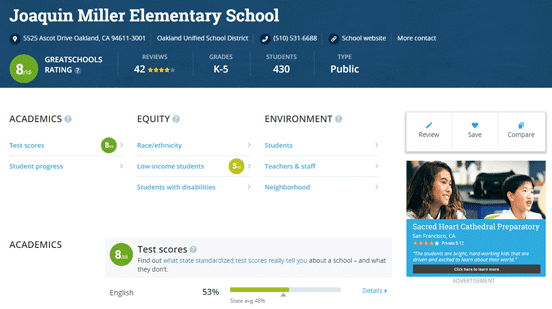Screenshot of a school profile page on GreatSchools