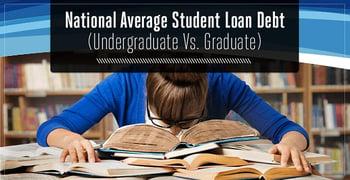 U.S. National Average Student Loan Debt: Undergraduate vs. Graduate