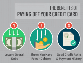 The benefits of paying off your credit card image