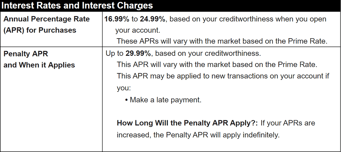 Screenshot of Penalty APR