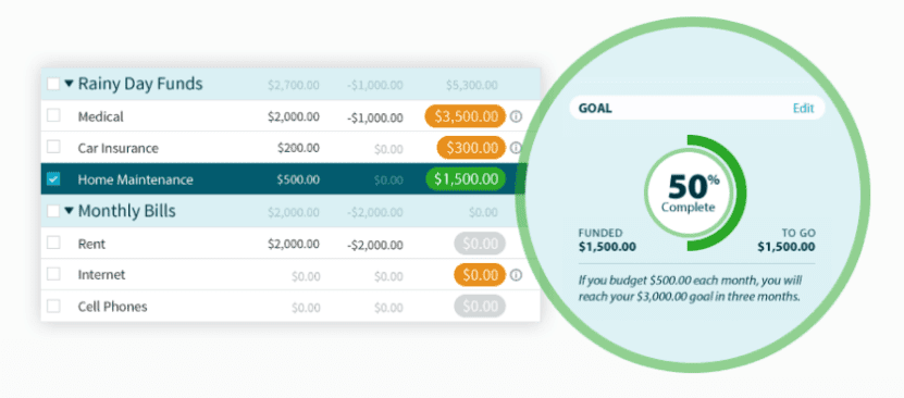 Image of the YNAB App