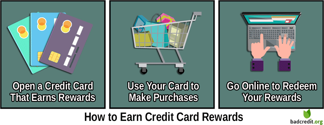 How to Earn Credit Card Rewards