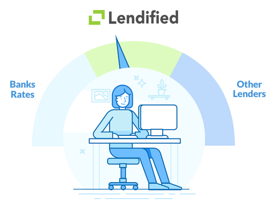 Lendified loan graphic