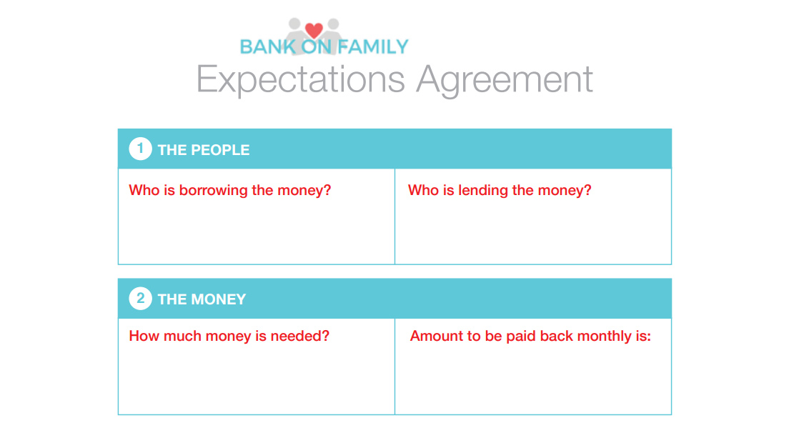 Screenshot of Ban on Family expectations agreement