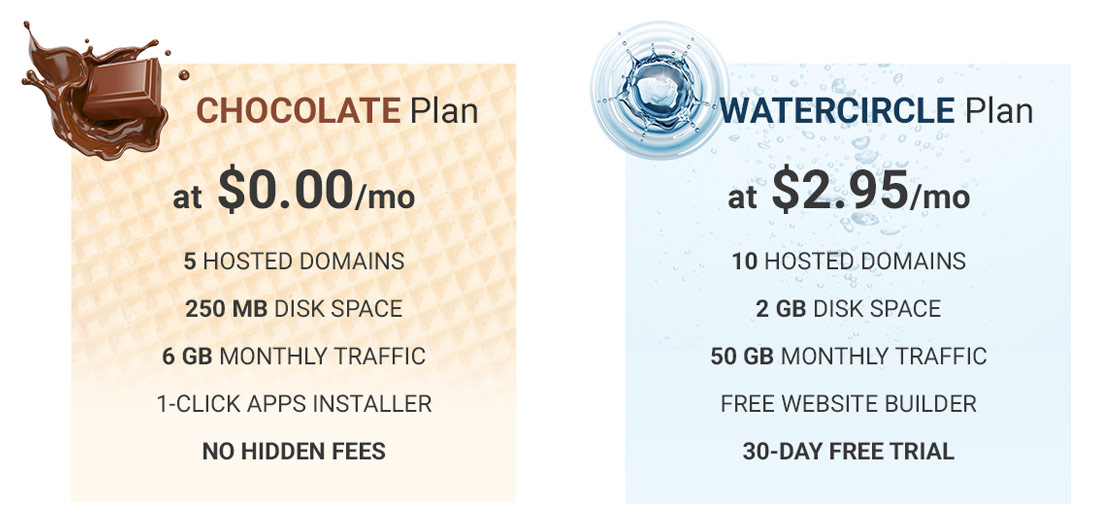 Screenshot of Freehostia Chocolate and Watercircle Plans