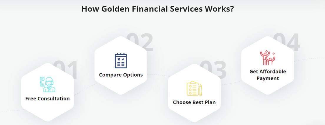 Screenshot of Golden Financial Services process