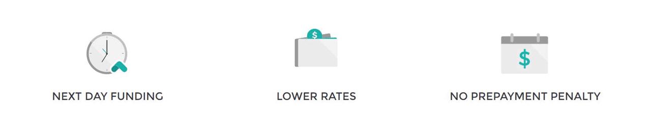 Upstart Borrower Benefits