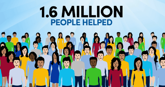Cartoon depicting 1.6 million people helped by TCA