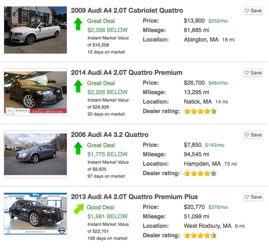 A screenshot of a CarGurus search result with price analysis