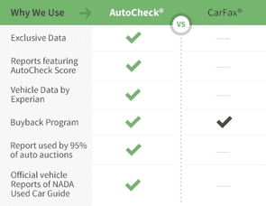 A screenshot of DriveTime's AutoCheck features