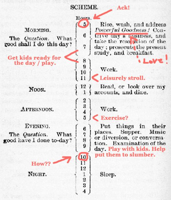 J. Money's revised schedule atop Benjamin Franklin's
