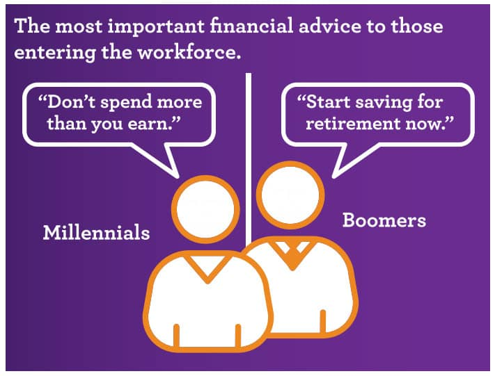 The most important financial advice to those entering the workforce