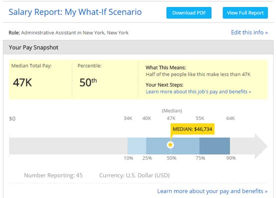 Screenshot of PayScale pay snapshot