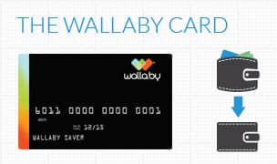 Wallaby Card
