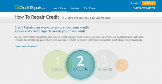 Screenshot of CreditRepair.com's How It Works page