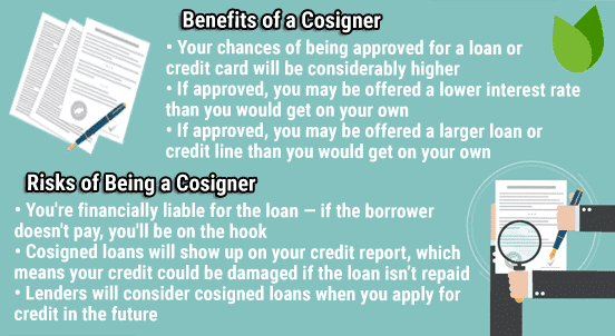 Graphic of Pros and Cons of Cosigning
