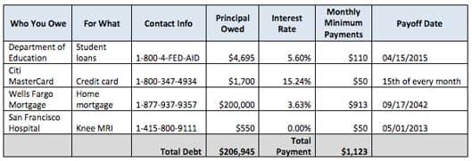 Debt Repayment Template