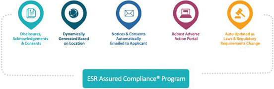 ESR Assured Compliance Program Screenshot