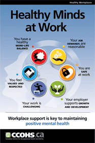 Healthy Minds at Work Poster from CCOHS