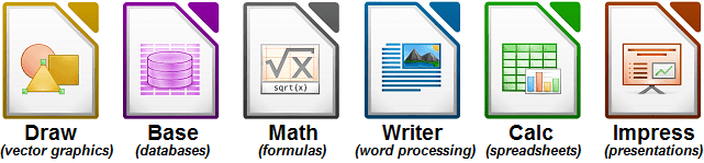 graphic of libreoffice office suite icons
