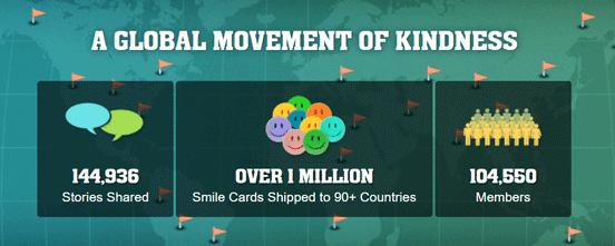 Screenshot from the KindSpring Homepage