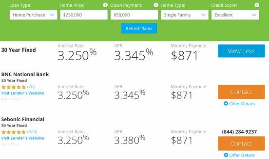 Screenshot of Lending Network Offers