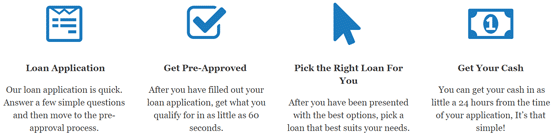 Screenshot from the LoanConnect Online Loans Page