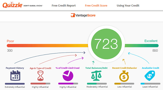 Screenshot of Quizzle Credit Score Feature
