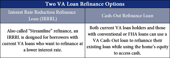 Graphic Describing Two Types of VA Refinance Options